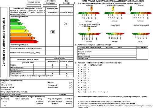 certificat-energetic-model